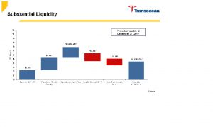 Transocean Liquidity through 2017 (03)
