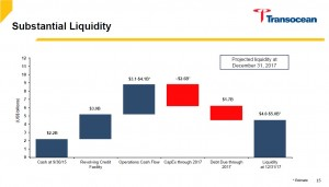 Transocean Liquidity through 2017 (02)