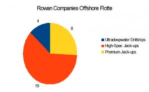 Rowan Flotte 2016 08