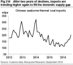 china-kohle-importe-2012-bis-2016
